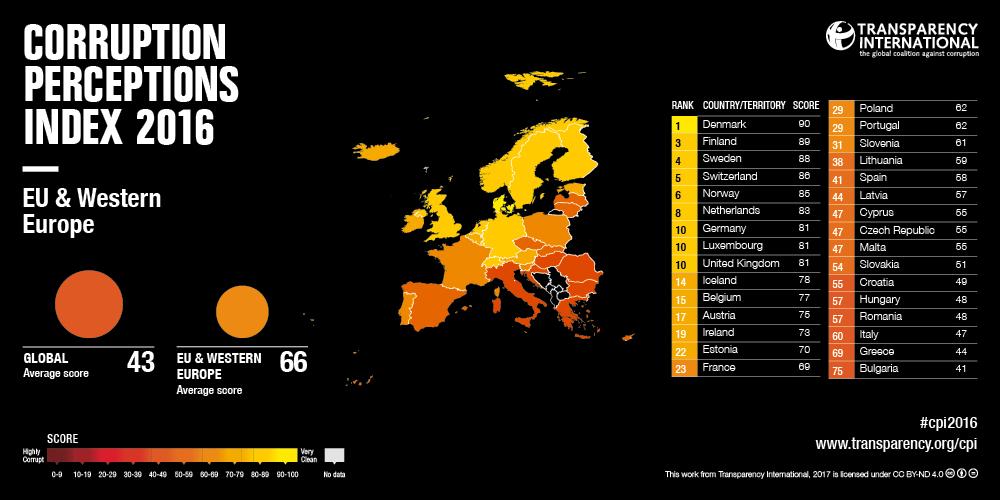 CPI2016 EUWesternEurope EN